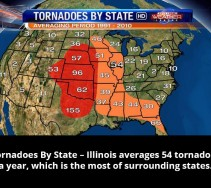 Tornadoes-By-The-Numbers