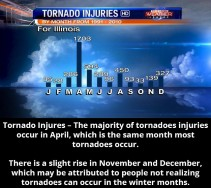 Tornadoes-By-The-Numbers-4