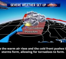 Tornadoes-How-They-Form-3
