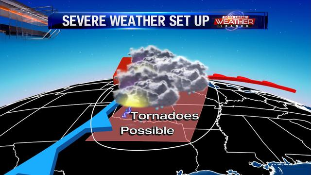 As the warm air rises and the cold front pushes in, storms form, allowing for tornadoes to form.